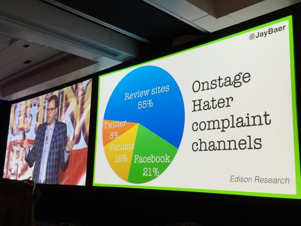 Jay Baer closing keynote Hug Your Haters with slide