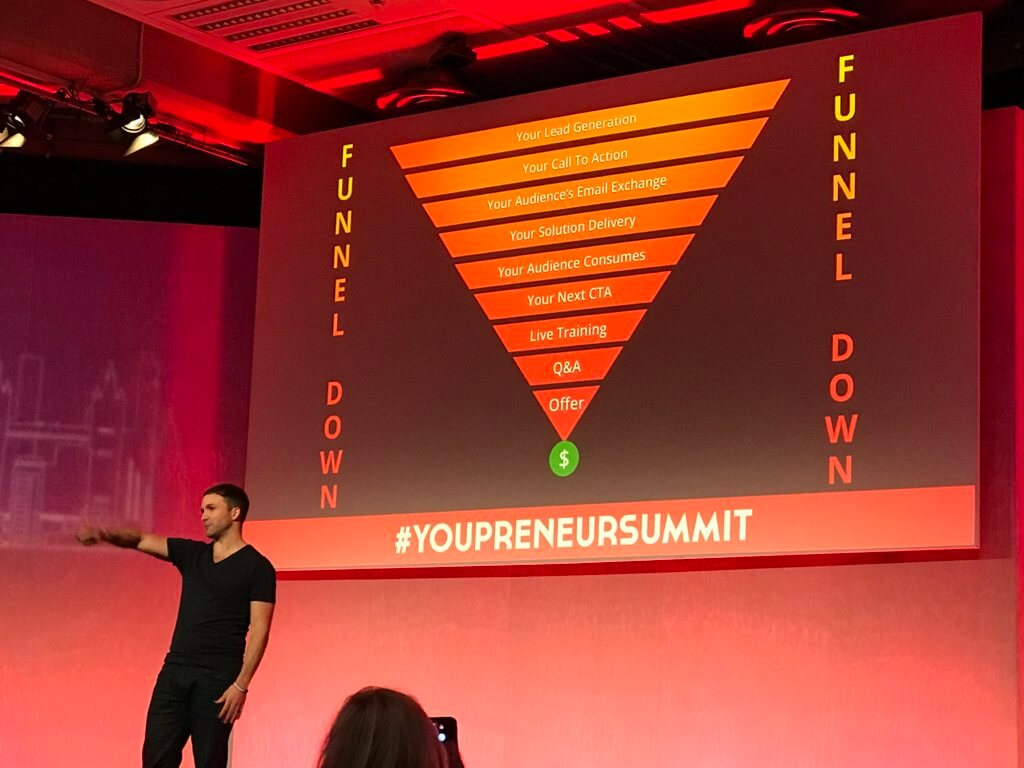 Youpreneur summit, John Lee Dumas, EOFire