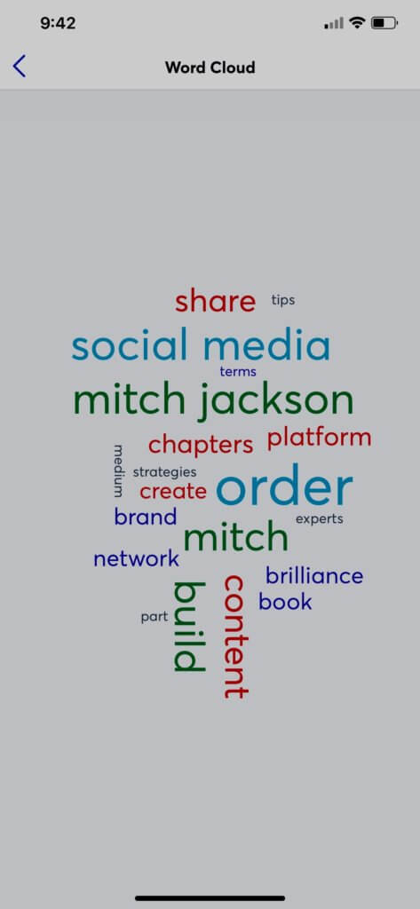Mitch Jackson Social Media Book Word Cloud